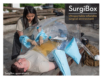 SurgiBox