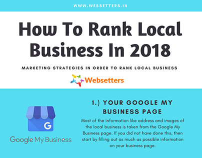 Websetters - How To Rank Local Business
