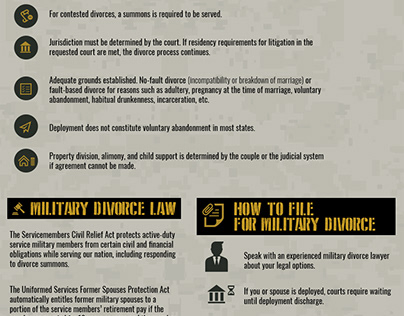 Military Divorce Law Guidelines