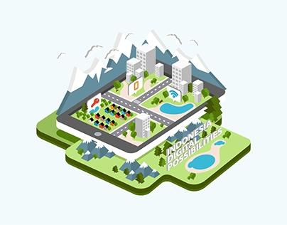 Indonesia Digital Possibilities Infographic