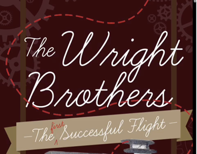 The Wright Brothers: Digital Publication