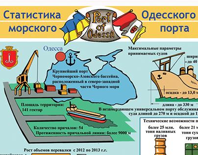 Infographic of Odessa seaport/ Инфографика