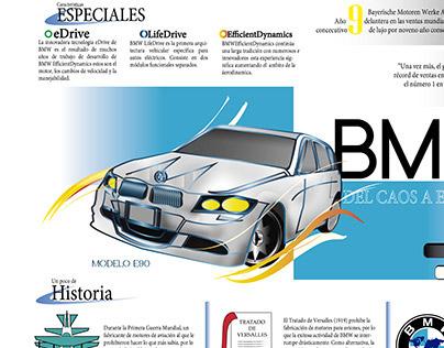 BMW del caos a el lujo