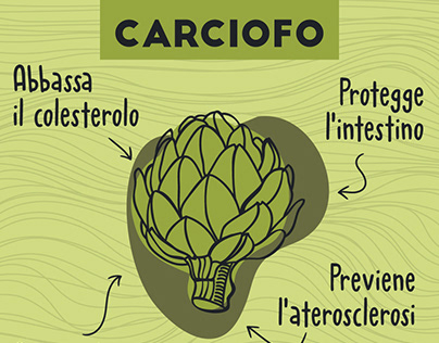 Melarossa Infographics