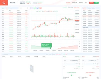 Trading Dashboard UI KIT