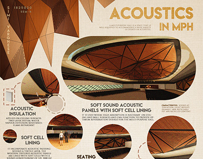 ACOUSTICS IN A MULTI-PURPOSE HALL- INFOGRAPHIC