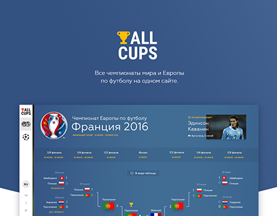 All cups