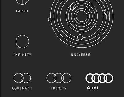 110 years of Audi