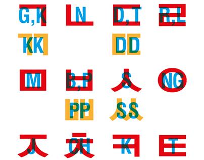 The phonetic sounds of Hangeul(Korean), 2015