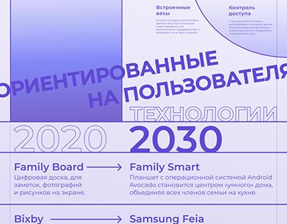 Samsung refrigerator design concept