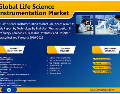 Life Science Instrumentation Market