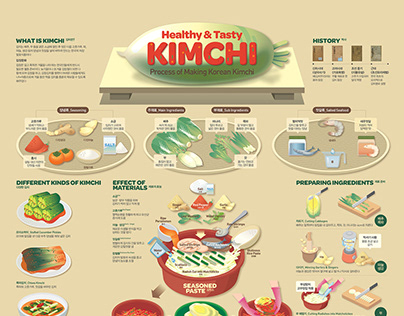 2019_12 Kimchi