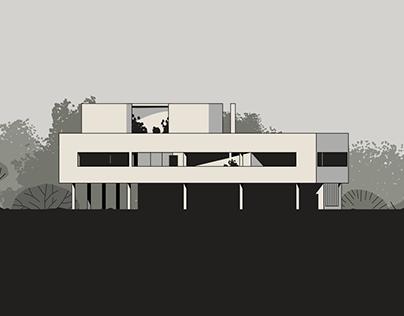 Villa Savoye - Le Corbusier