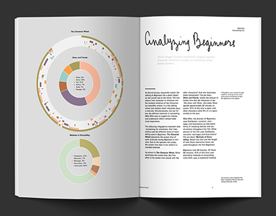 Film Nerd Editorial Design/Data Visualization