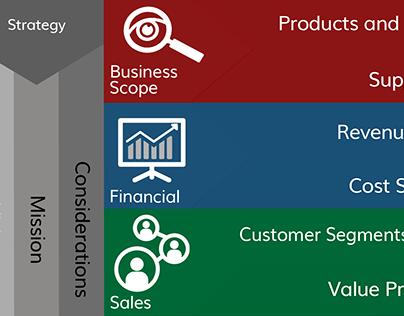 Business Blueprint Graphic