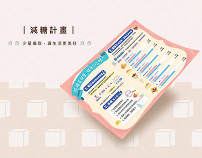 減糖計畫-衛教海報設計