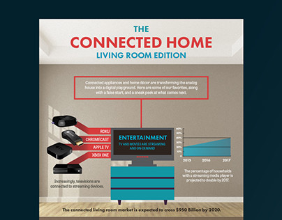 The Connected Home Infographic