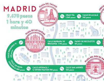 Walking Guides maps illustrations 2 SPAIN - Venoruton