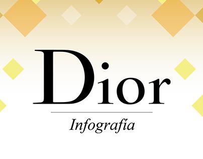 DIOR - Infografía