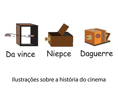 História do cinema (Ilustrações)