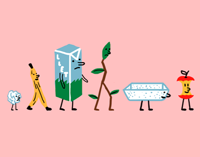 Recycling is easy / Animation
