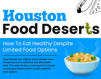 Infographic for Houston Food Deserts