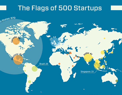 500 Startups Data Visualization