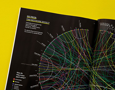 The Network Effect Data Viz / WIRED UK