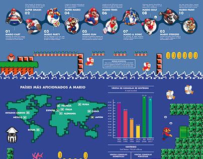 Infografía: Mario Bros