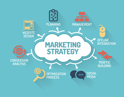 Benefits of an Effective Marketing Strategy by Matt