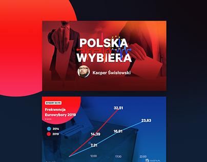 Grafiki - Eurowybory na Gazeta.pl