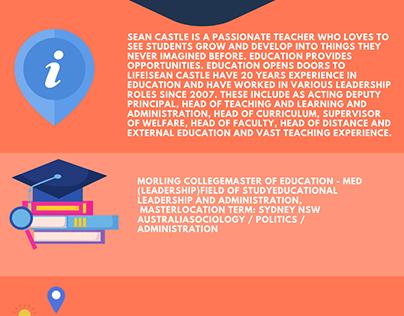 Sean Castle | Professional Senior Head Teacher