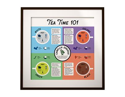 Tea Time 101