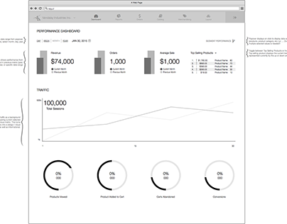 Real-Time Analytics Dashboard in D3.Js Framework