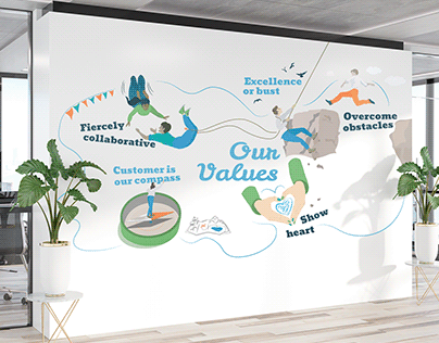 Core of values - Wall sticker