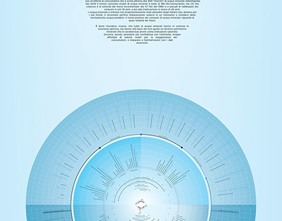 WATER//Infographic