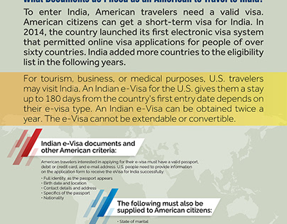 What Documents Do I need as an American to India?