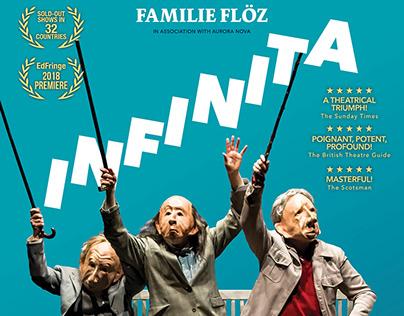 Familie Flöz theatre company