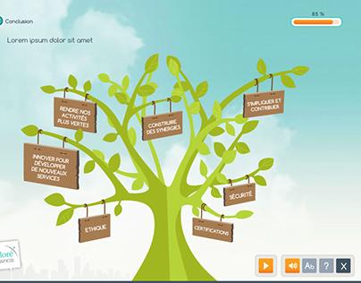 Sensibilisation au développement durable : E-Learning