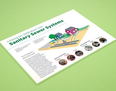 Sewer System Illustration