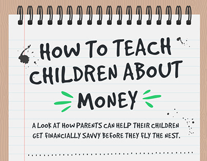 Infographic | Teaching children about money