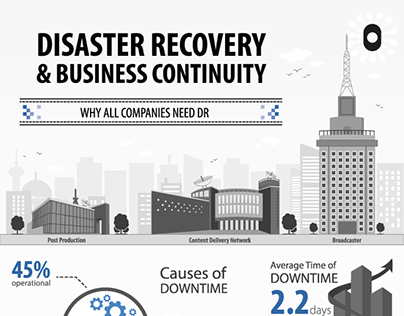 Disaster Recovery & Business Continuity Infographic