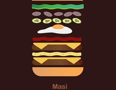 McDonald's -Recipes