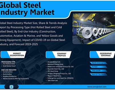 Steel Industry Market Growth