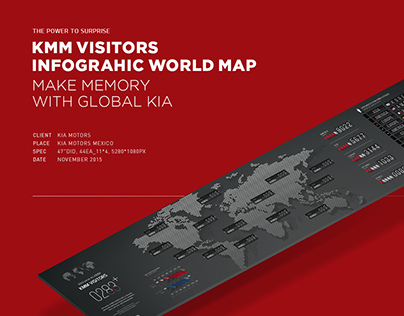 KMM Visitors_Inforgraphic wall