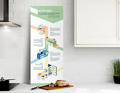 Kitchen Guide - Infographic - Axonometric view
