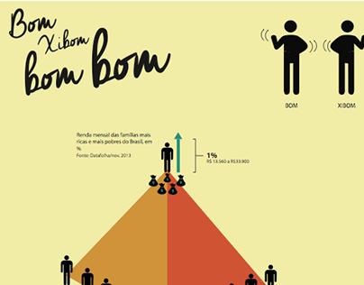 Infografia - Bom Xibom