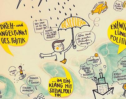 Bürgerdialog Zukunft Europas @Kirchentag Dortmund/EUD