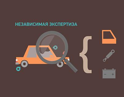Chumakov. Examination and evaluation.