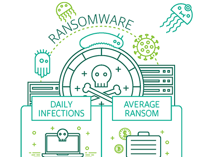 Ransomware Impact Infographics